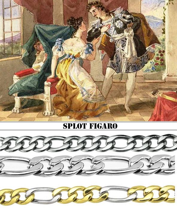 splot figaro